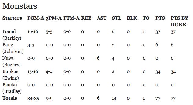 2011 Nba Finals Game 4 Highlights   All Basketball Scores Info